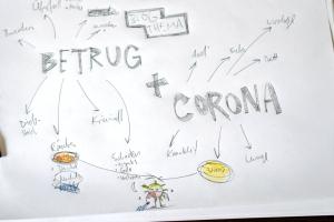 06 Erste Idee Corona-Virus