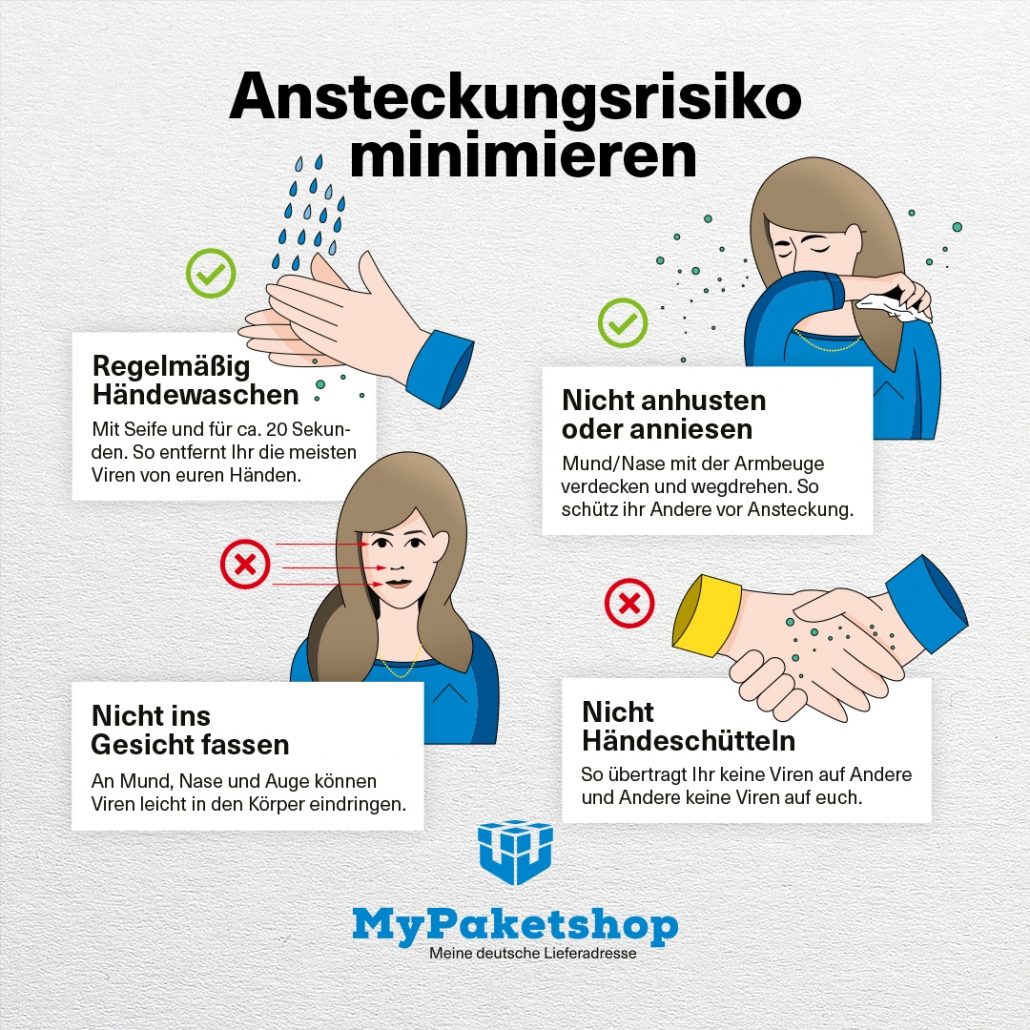 Infografik- Ansteckung minimieren Maßnahmen