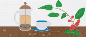 Titelbild Tag des Kaffees