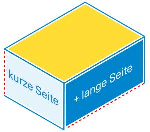 Paket - Beispiel Preisberechnung