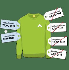 Ein grüner Pullover mit verschiedenen Preisetiketten, zeigt das Einsparpotenzial einer deutschen Lieferadresse
